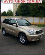 Авторынок | Продажа 2005 Toyota RAV4