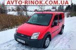 Авторынок | Продажа 2008 Renault Trafic