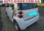 Smart Fortwo  2015, 8500 $