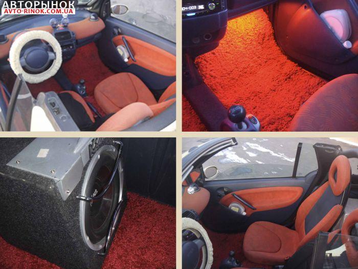 Авторынок | Продажа 2000 Smart Fortwo Cabrio