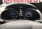 Авторынок | Продажа 2015 Hyundai Santa Fe