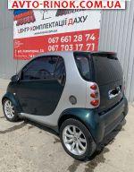 Авторынок   Продажа 2006 Smart Fortwo