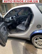 Авторынок   Продажа 2004 Smart Fortwo