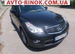 Авторынок | Продажа 2008 Infiniti EX EX35 AT AWD (302 л.с.)