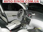Авторынок   Продажа 2008 Citroen C3
