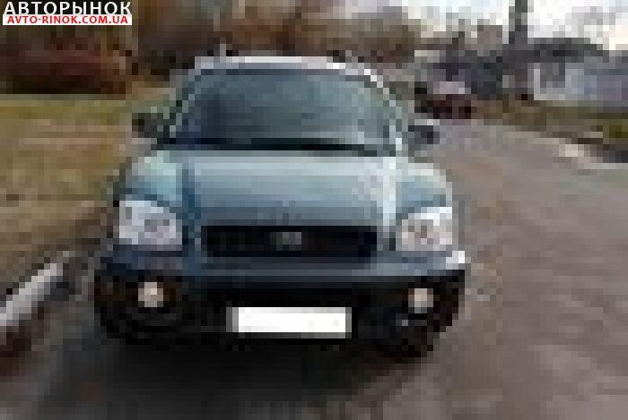 Авторынок | Продажа 2003 Hyundai Santa Fe