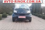 2004 Smart Fortwo   автобазар